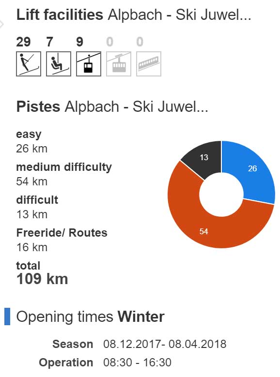 Alpbach - Ski Juwel Alpbachtal Wildschönau